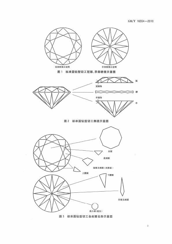 GBT 16554-2010 钻石分级_006.jpg