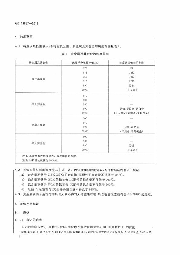GB 11887-2012 首饰 贵金属纯度的规定及命名方法_004.jpg