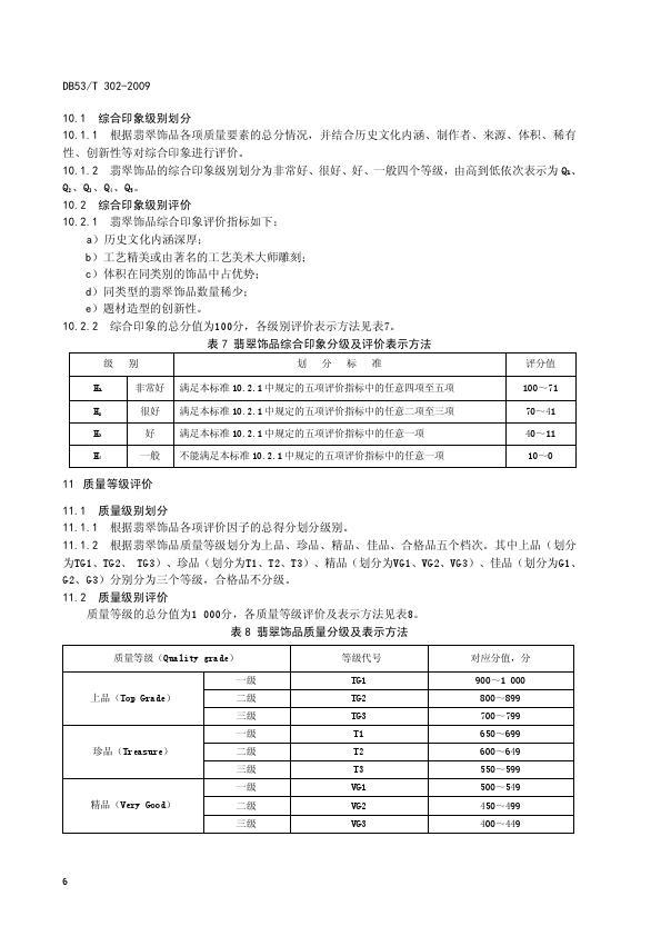 DB53T 302-2009翡翠饰品质量等级评价_012.jpg