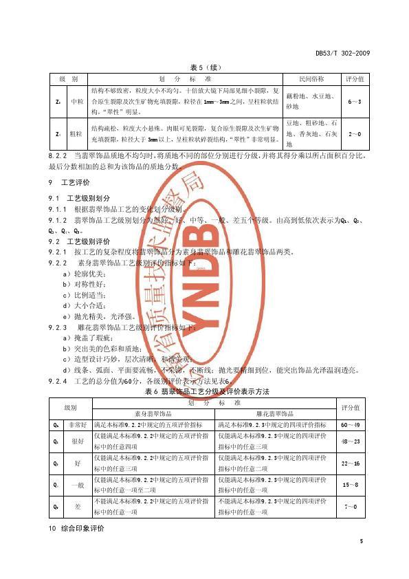 DB53T 302-2009翡翠饰品质量等级评价_011.jpg