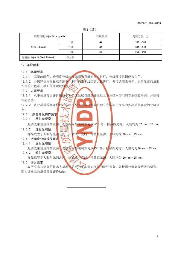 DB53T 302-2009翡翠饰品质量等级评价_013.jpg