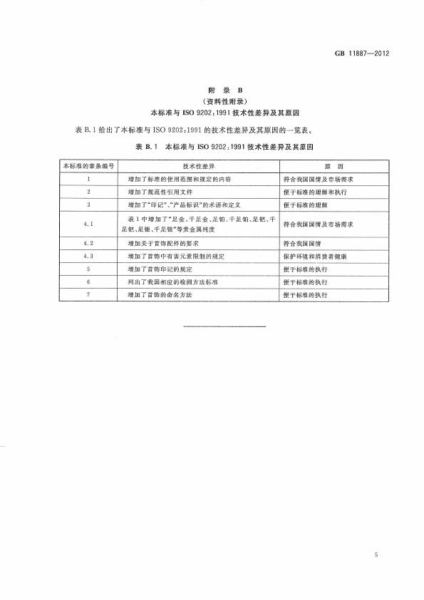 GB 11887-2012 首饰 贵金属纯度的规定及命名方法_007.jpg