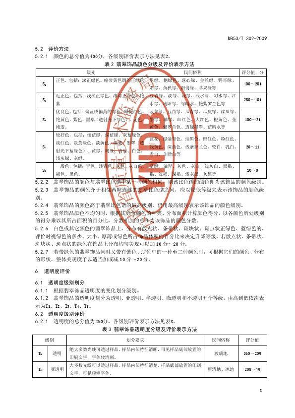 DB53T 302-2009翡翠饰品质量等级评价_009.jpg