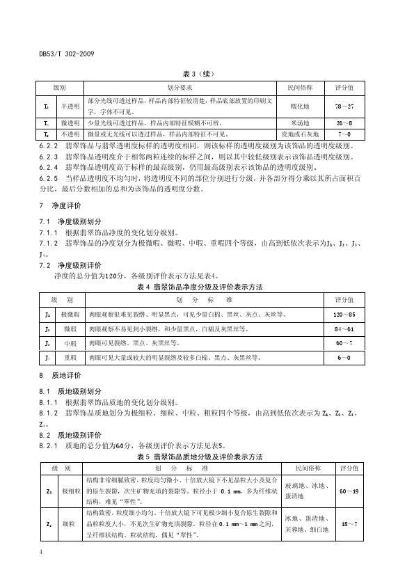 DB53T 302-2009翡翠饰品质量等级评价_010.jpg