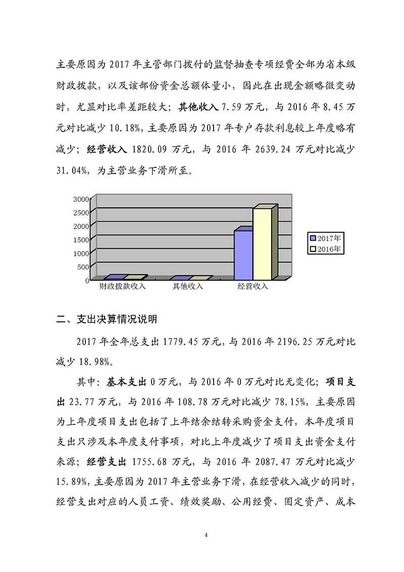云南省珠宝玉石质量监督检验研究院2017年度部门决算_页面_4.jpg