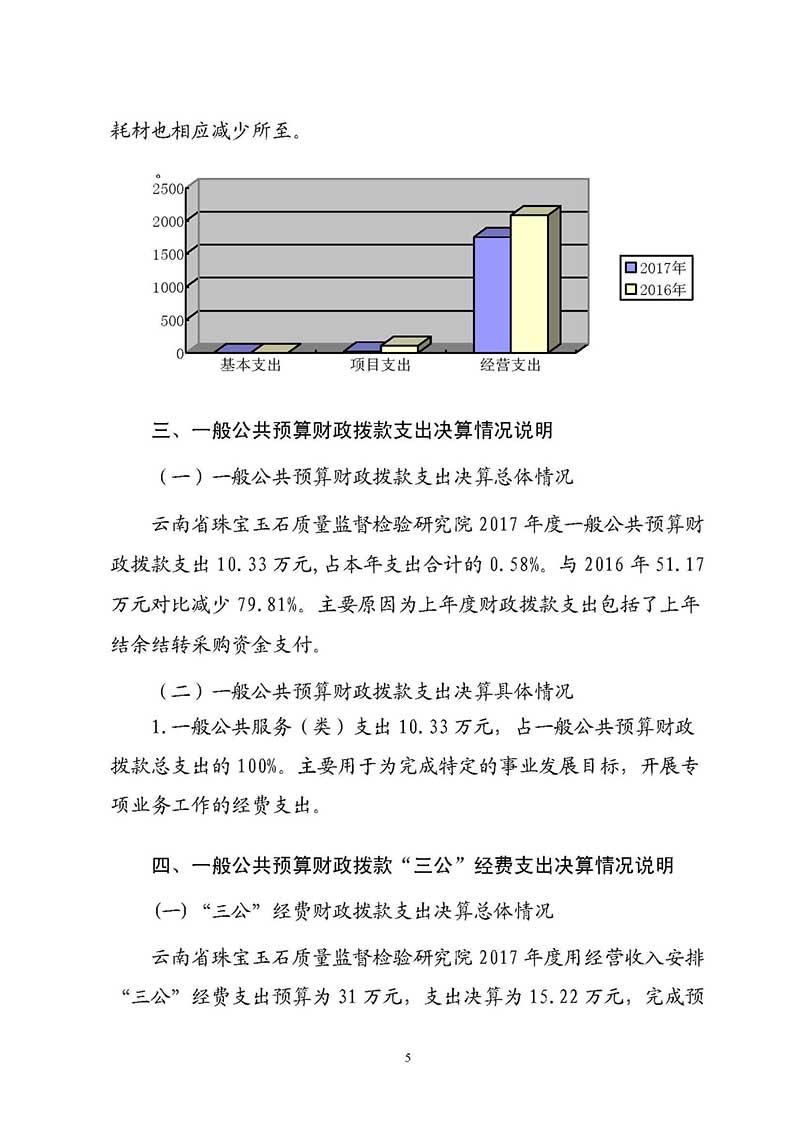 云南省珠宝玉石质量监督检验研究院2017年度部门决算_页面_5.jpg