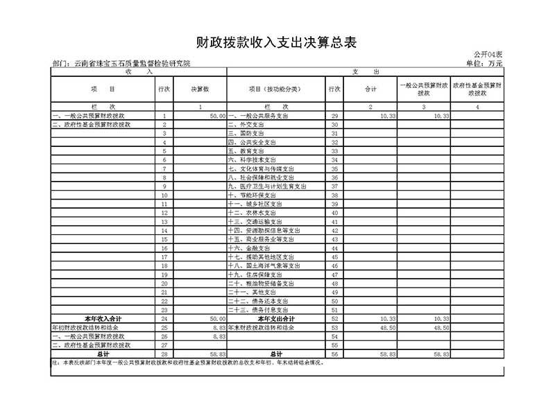 附件4、财政拨款收入支出决算表.jpg