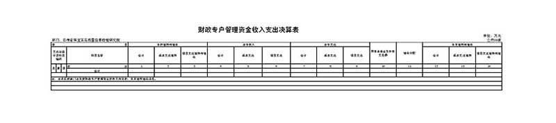 附件8、财政专户管理资金收入支出决算表.jpg