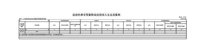 附件7、政府性资金预算财政拨款收入支出决算表.jpg