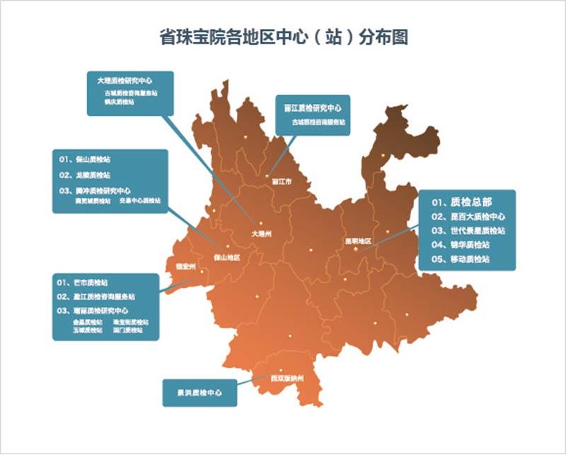 各地区中心(站)分布图.jpg